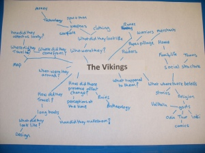 The Vikings Mind Map