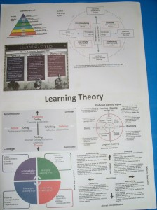 Learning Theory Mood Board