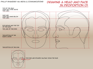 drawing-a-head-and-face-in-proportion-01